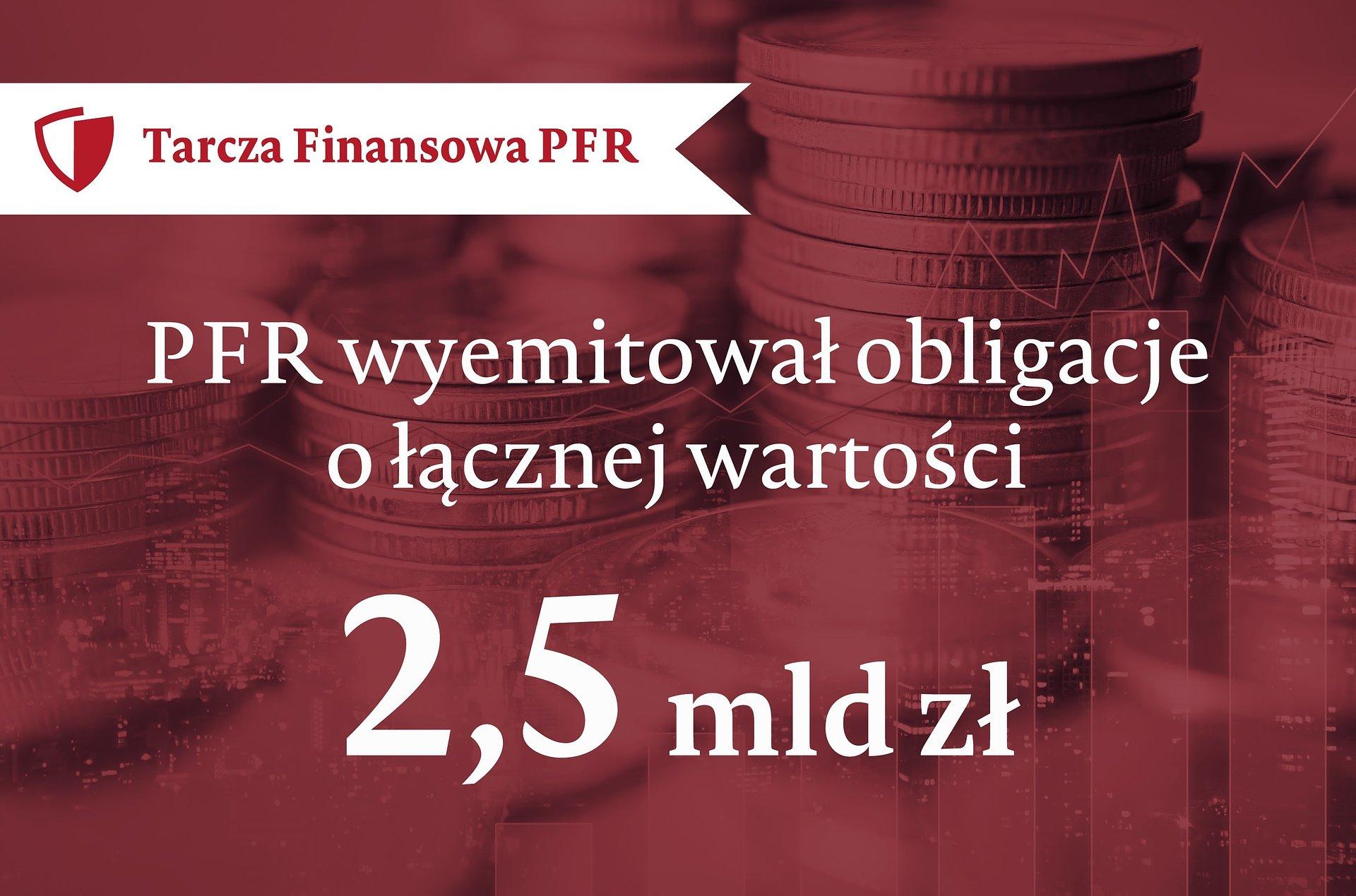Polski Fundusz Rozwoju pozyskał w sumie 2,5 mld PLN z emisji obligacji