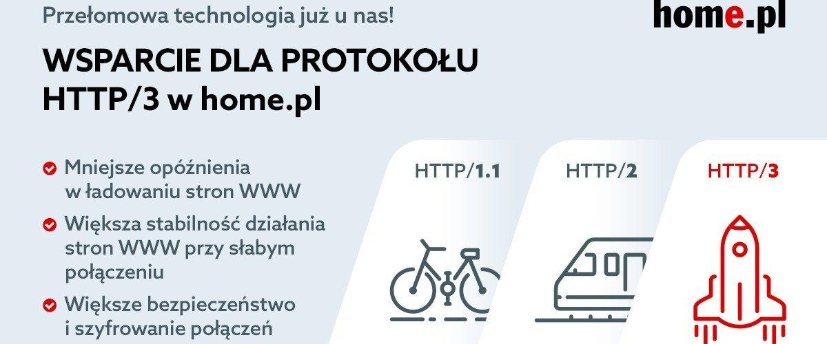 Przełomowe premiery dla polskiego Internetu od home.pl. HTTP/3 (QUIC) i nowy system Web Application Firewall za darmo