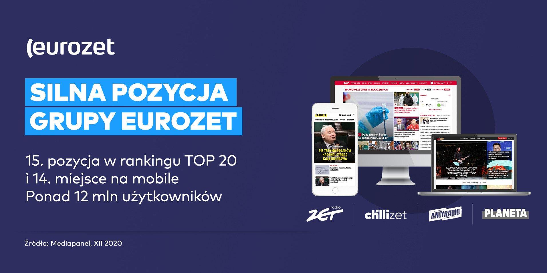 Świetne zakończenie roku Grupy Eurozet online