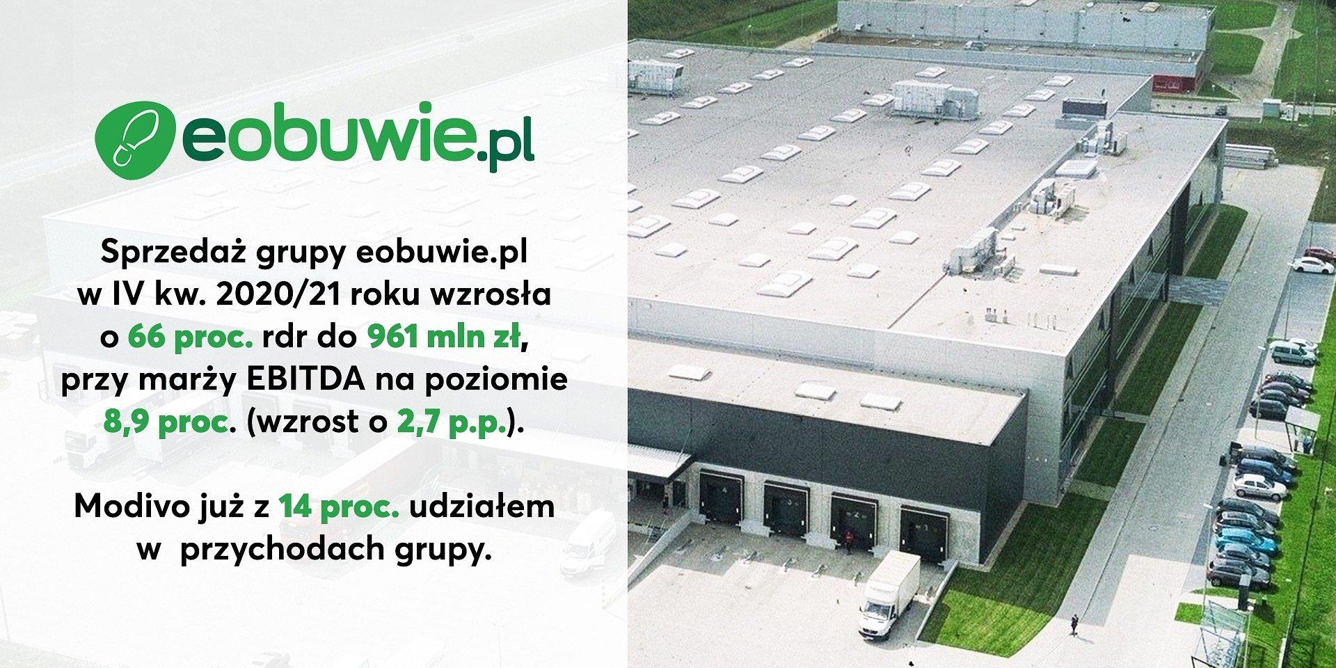 Prawie miliard zł przychodu dla eobuwie.pl w Q4 2020/21!