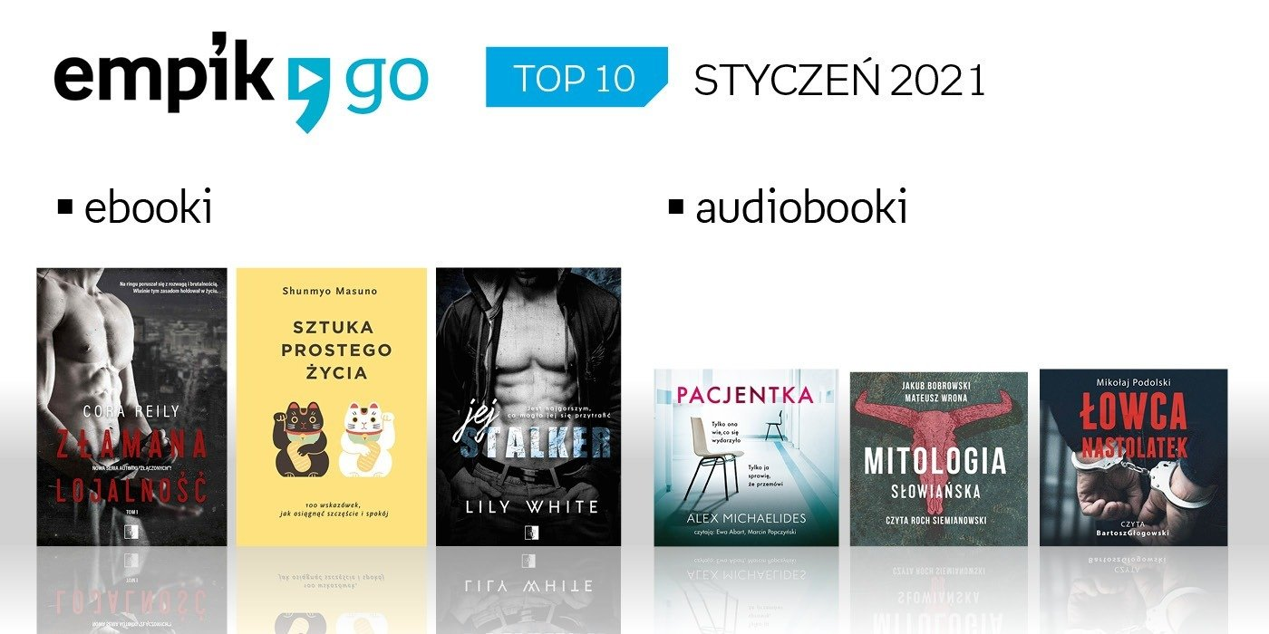 Lista TOP 10 audiobooków i e-booków w aplikacji Empik Go w styczniu