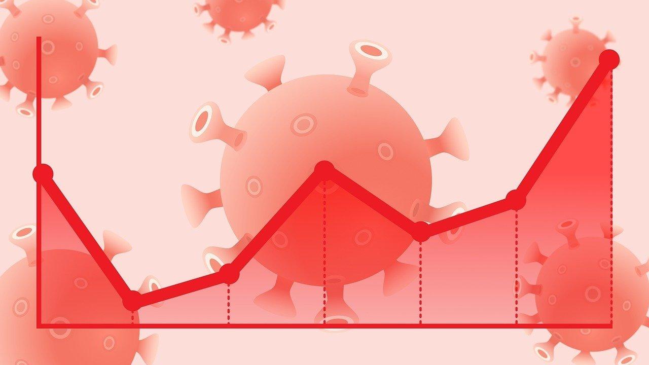 Jaki był rok 2020 dla rynku farmaceutycznego?