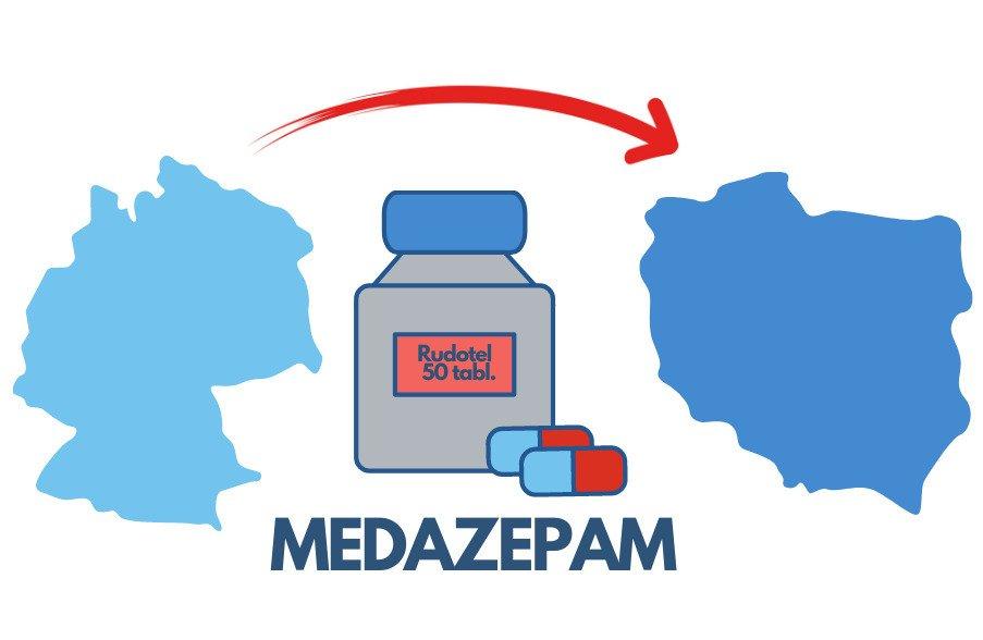 Import interwencyjny leku Rudotel (medazepam). Ryzyko nieprawidłowego użycia