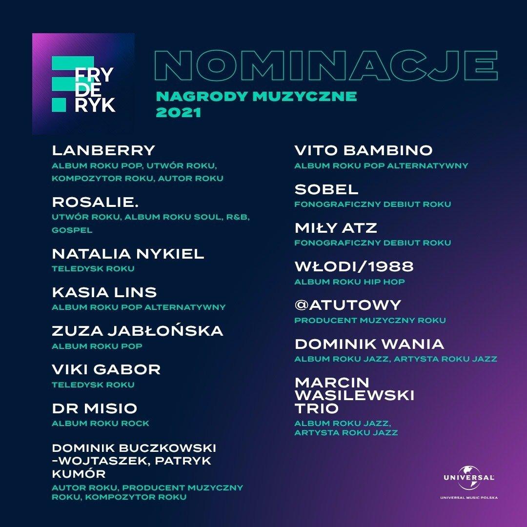 Fryderyki 2021 nominacje dla artystów Universal Music Polska i Def Jam Recordings Poland