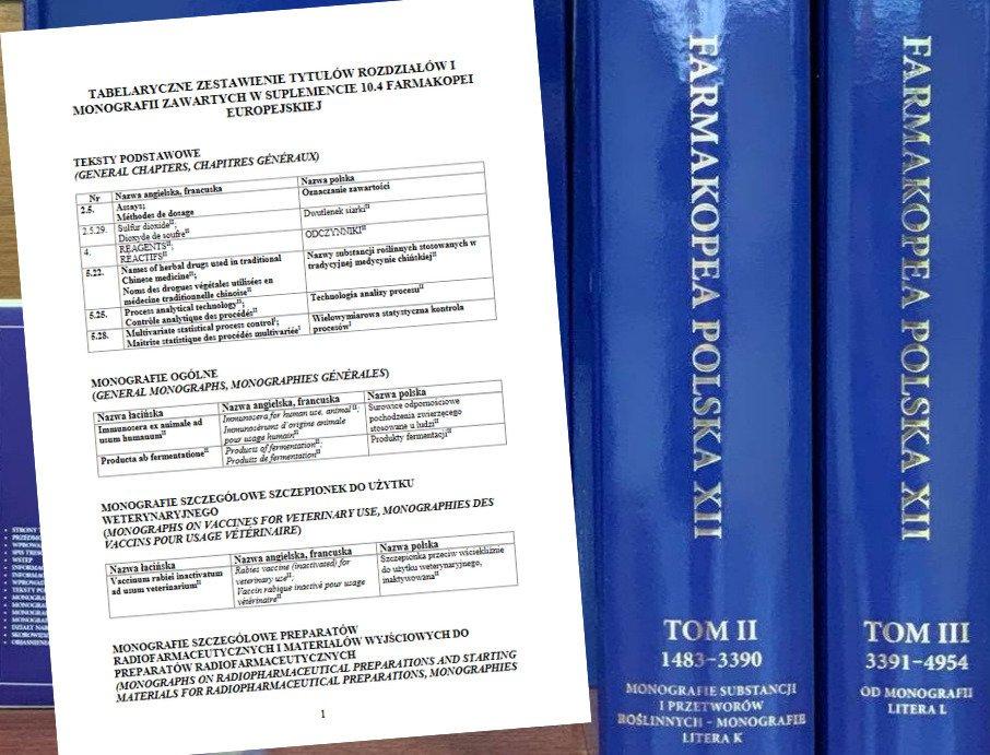 Zmiany i uzupełnienia w Farmakopei Europejskiej