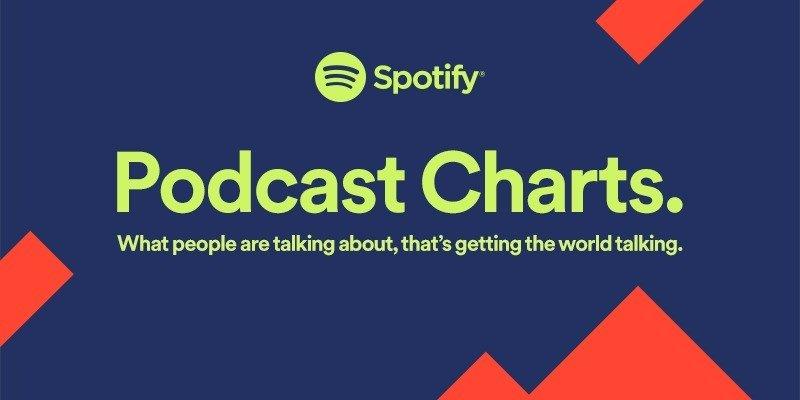 Update für Spotify Podcast-Charts: Neue Formate einfacher entdecken