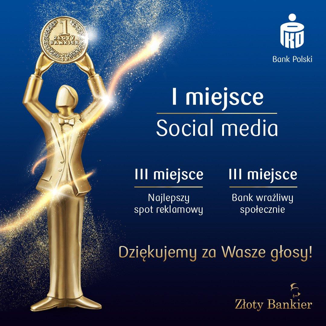 PKO Bank Polski najlepszy w mediach społecznościowych