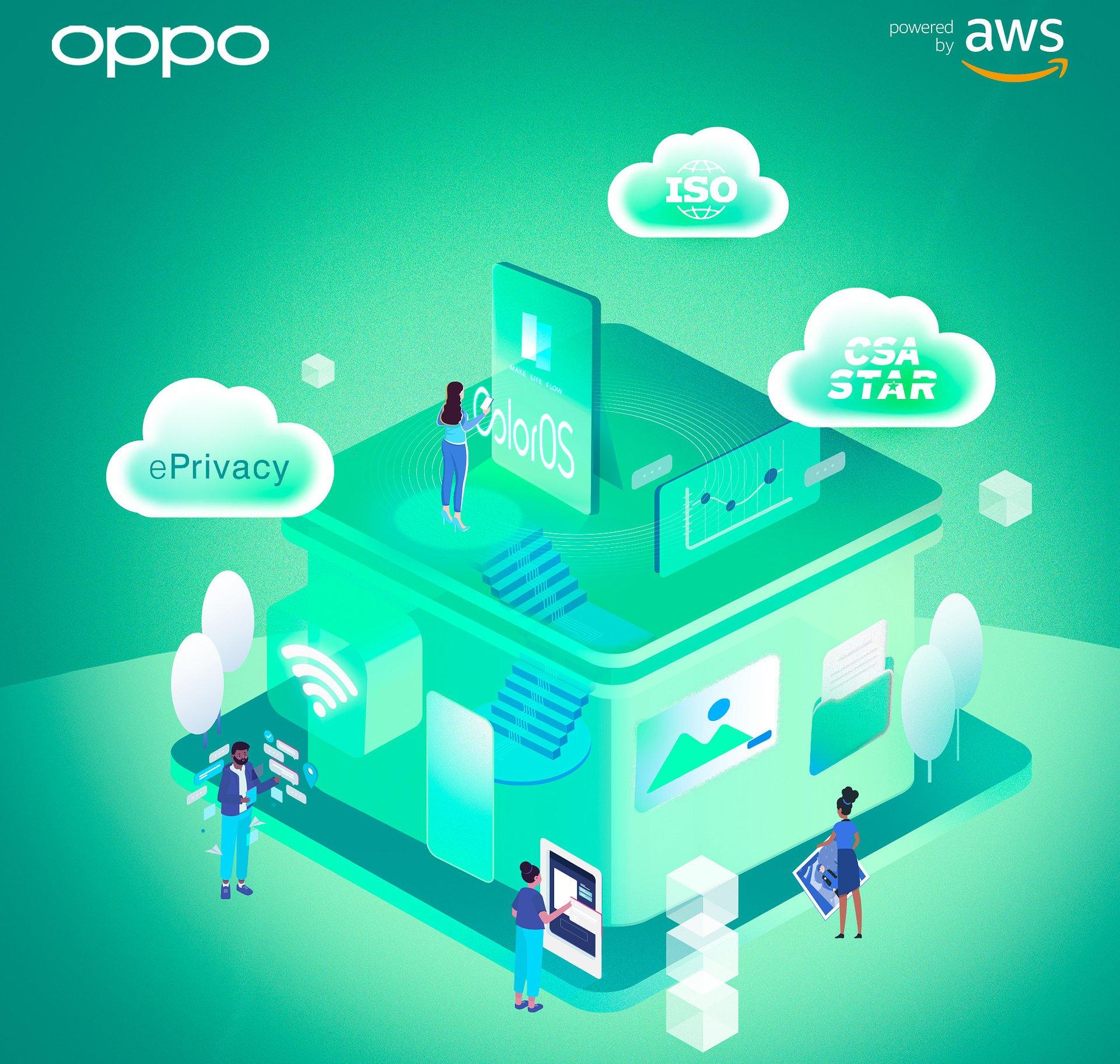 OPPO stawia na Amazon Web Services w trosce o bezpieczeństwo użytkowników