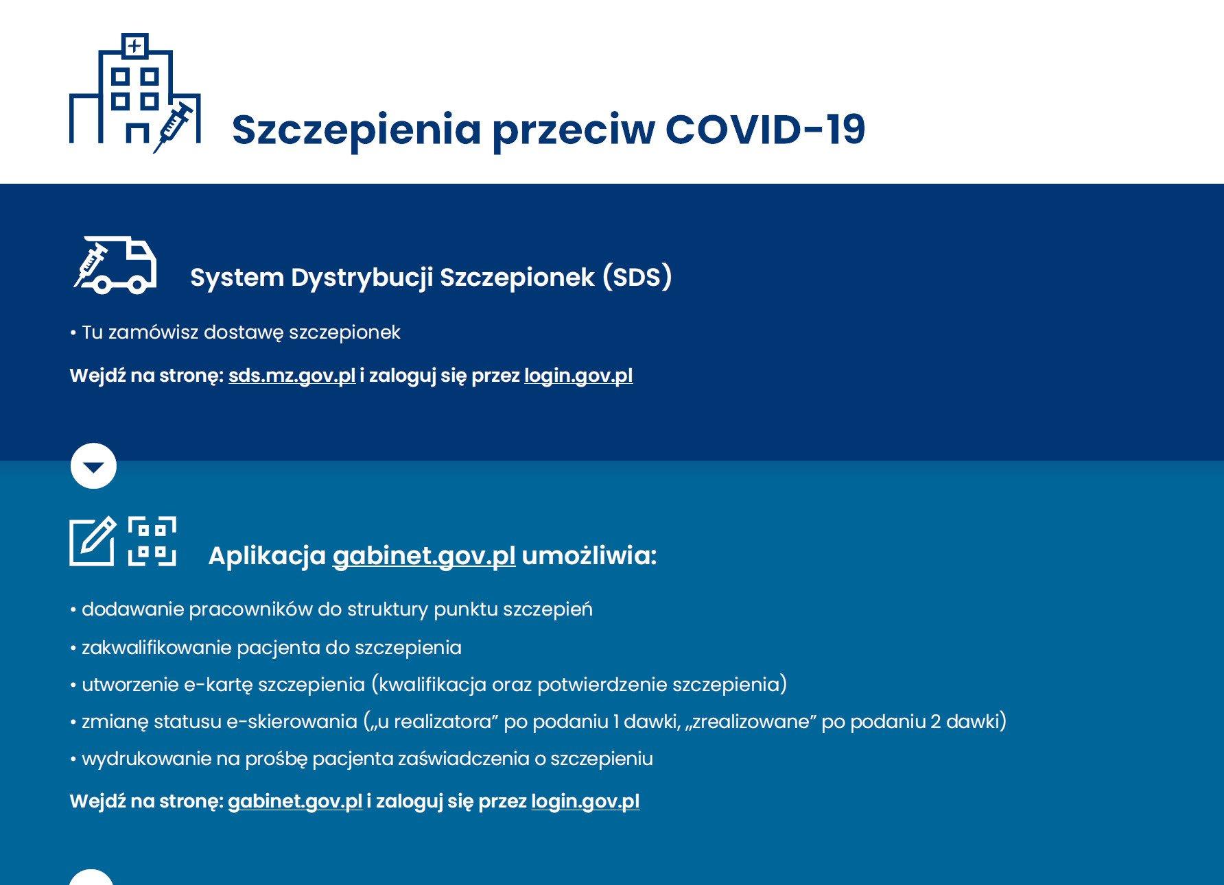 Zgłoszenia aptek do NPS, obsługa SDS, e-rejestracja, gabinet.gov.pl