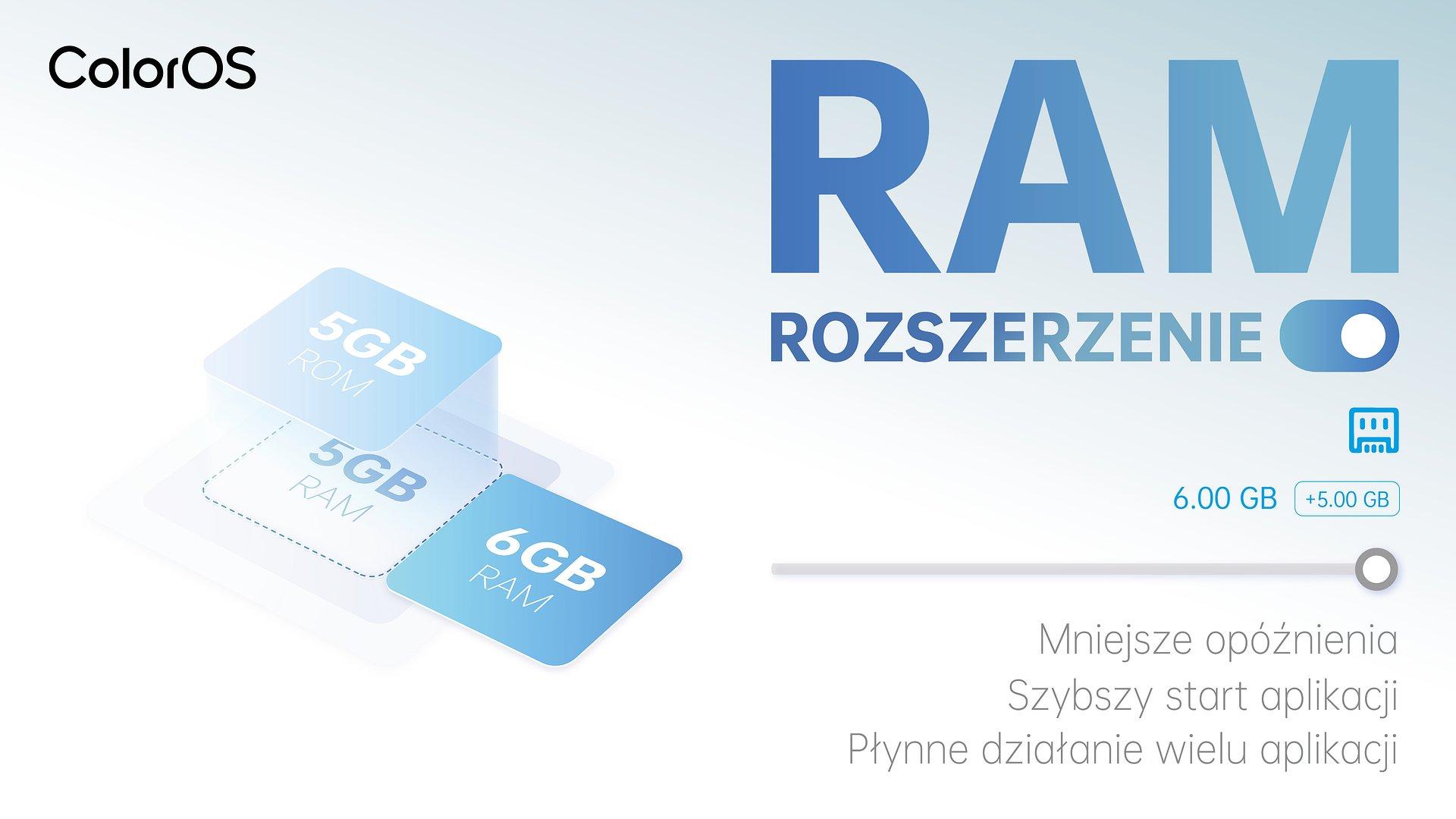 Smartfony OPPO z funkcją rozszerzenia pamięci RAM