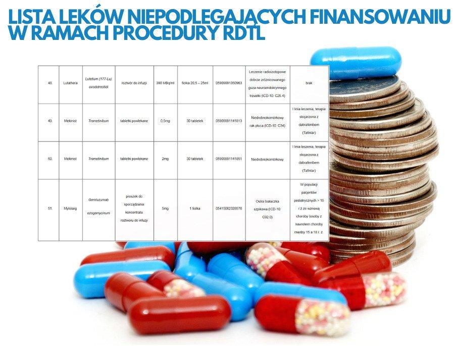 Wykaz leków niepodlegających finansowaniu w ramach procedury RDTL - czerwiec