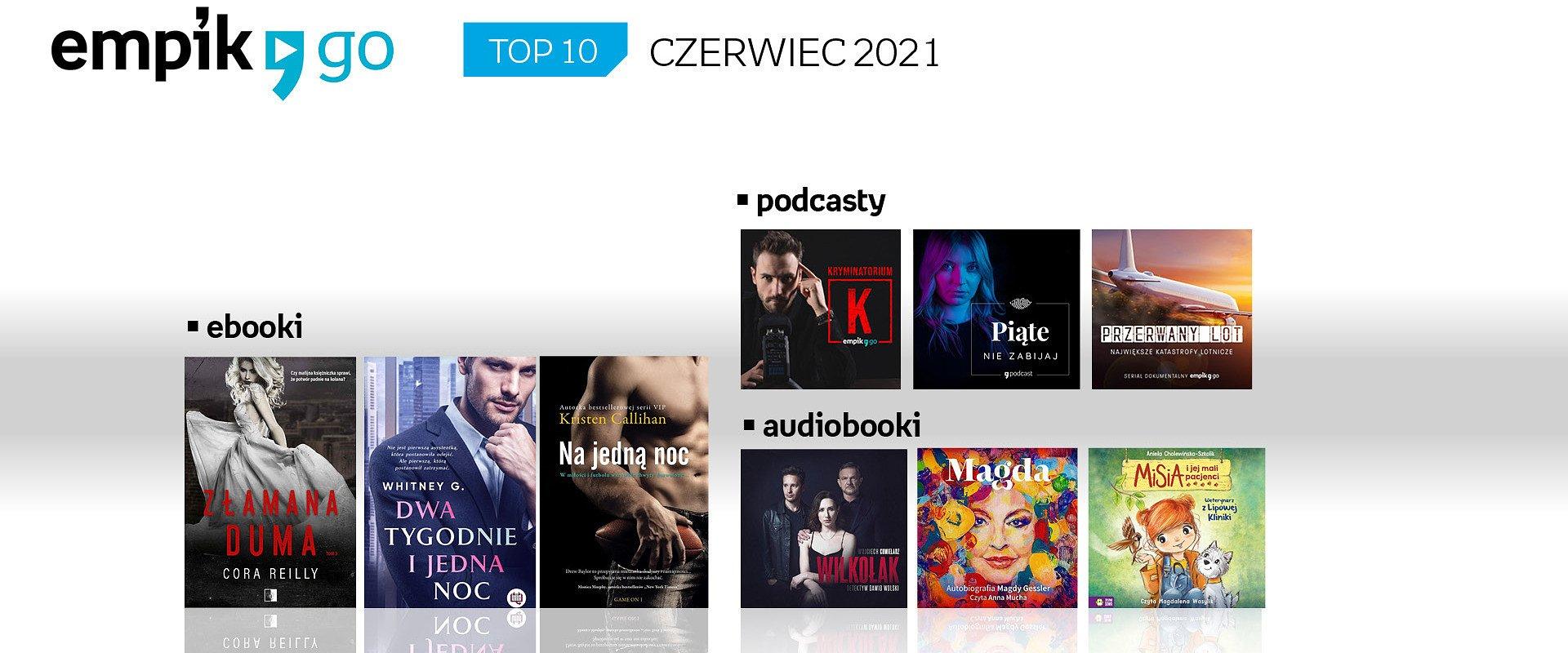 Lista TOP 10 audiobooków, e-booków i podcastów w aplikacji Empik Go w czerwcu