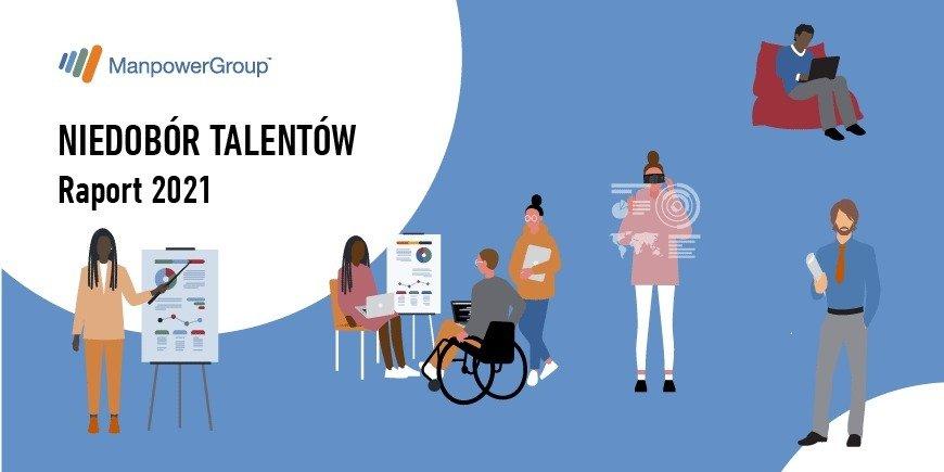 Niedobór talentów największy od 15 lat. Aż 81% polskich pracodawców ma trudności ze znalezieniem nowych pracowników