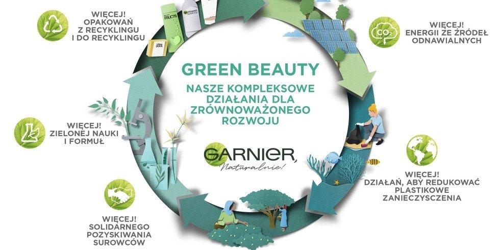 Wystartował Green Squad – kolektyw twórczyń internetowych na rzecz proekologicznych rozwiązań od Garnier