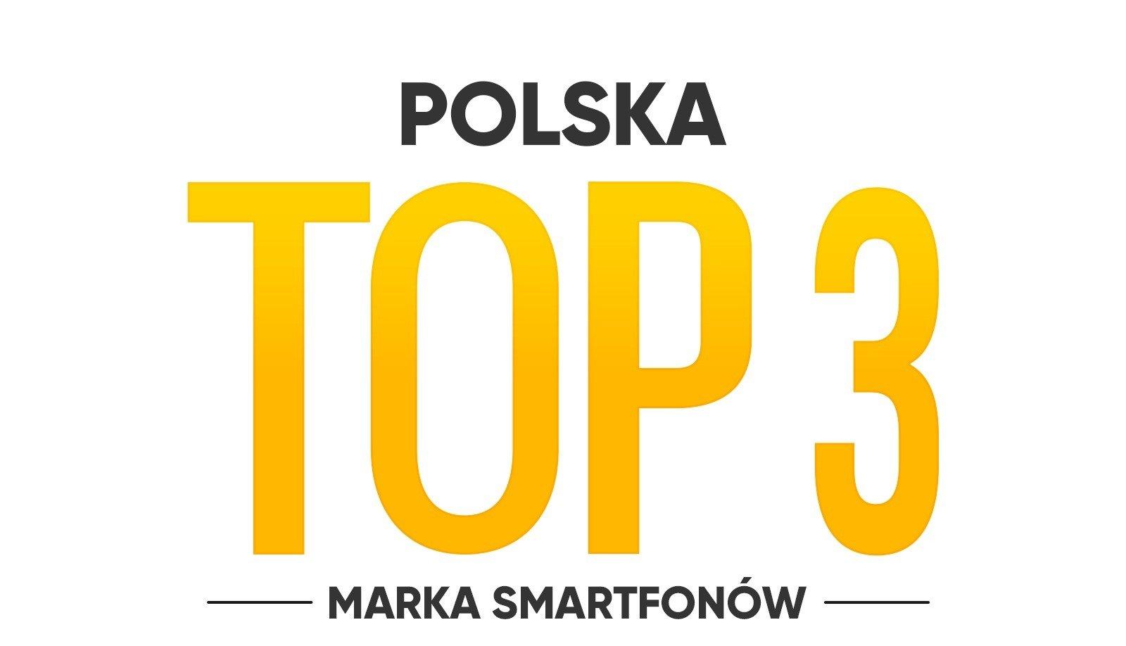 realme ze wzrostem o 10685% i pozycją TOP 3 w Polsce po II kwartale 2021 roku