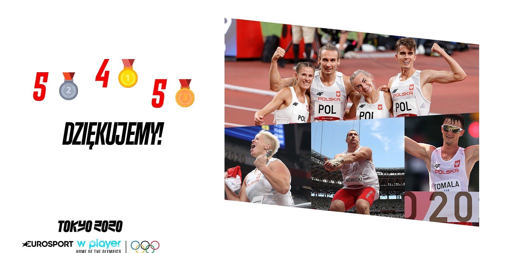 Znakomita oglądalność Igrzysk Olimpijskich Tokio 2020 na antenach Eurosportu oraz w Playerze.