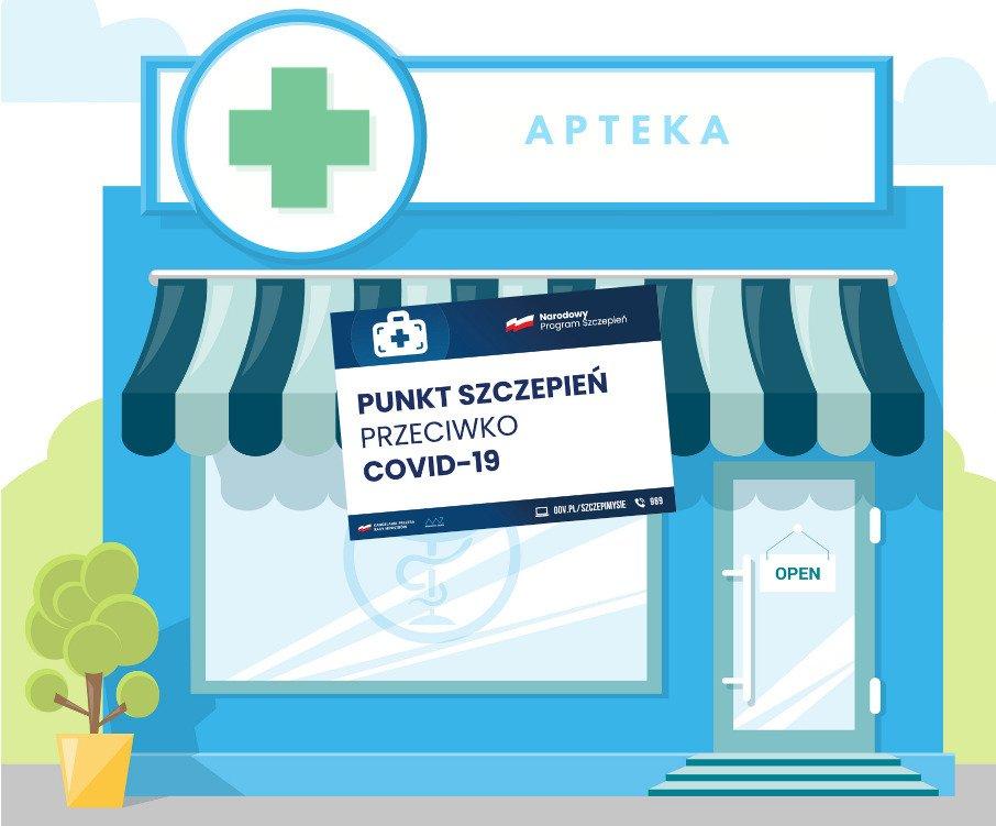 Jak oznaczyć aptekę, w której przeprowadzane są szczepienia przeciw COVID-19?
