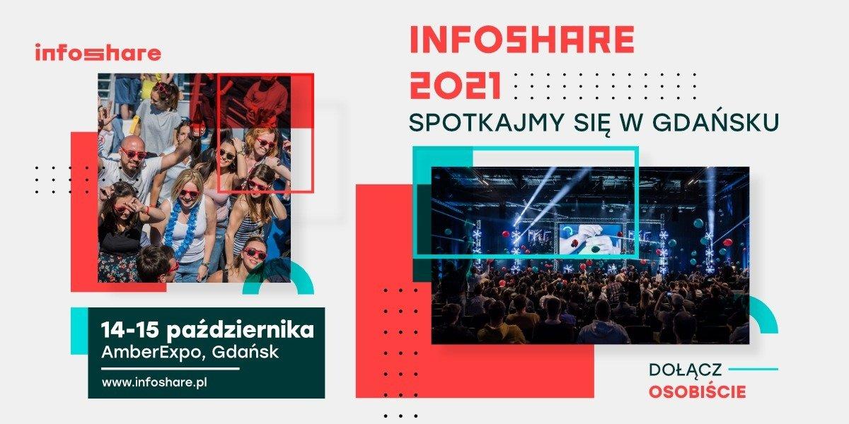 Startup Contest: kto powalczy o 30 tys. EURO w gotówce?