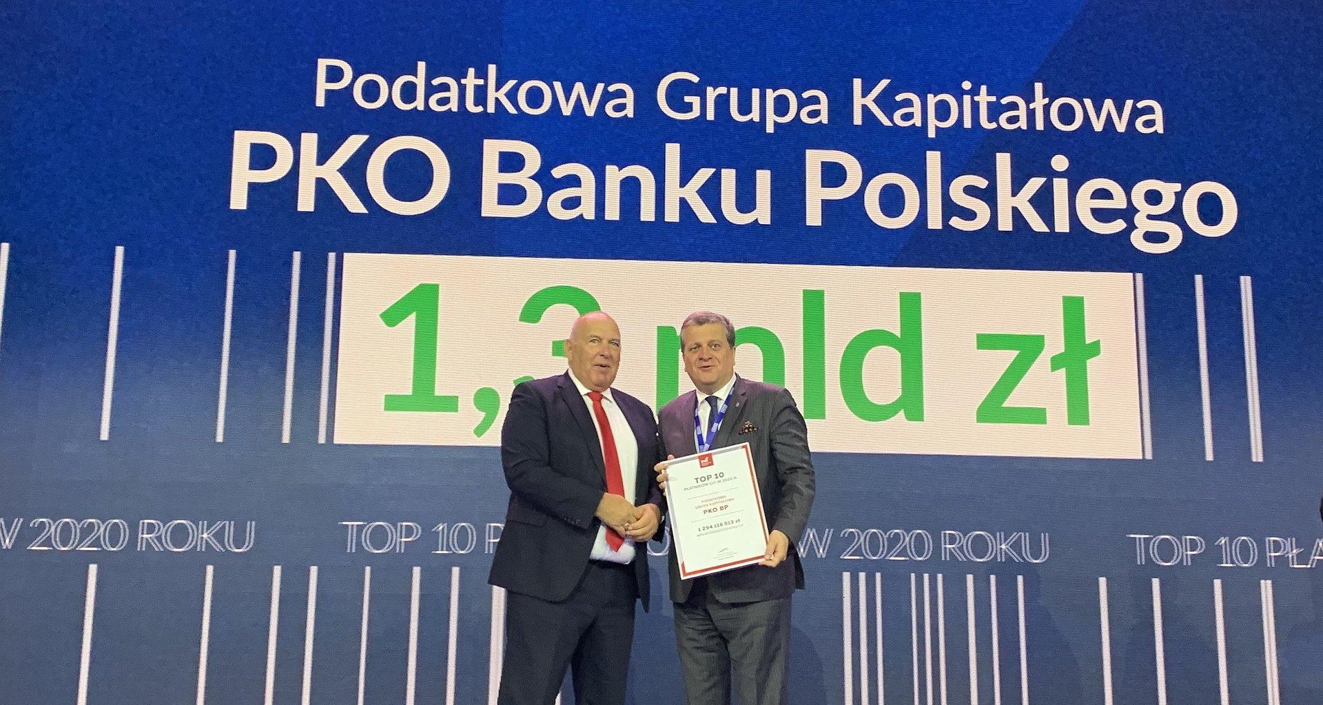 Grupa PKO Banku Polskiego wśród największych płatników podatku CIT w kraju