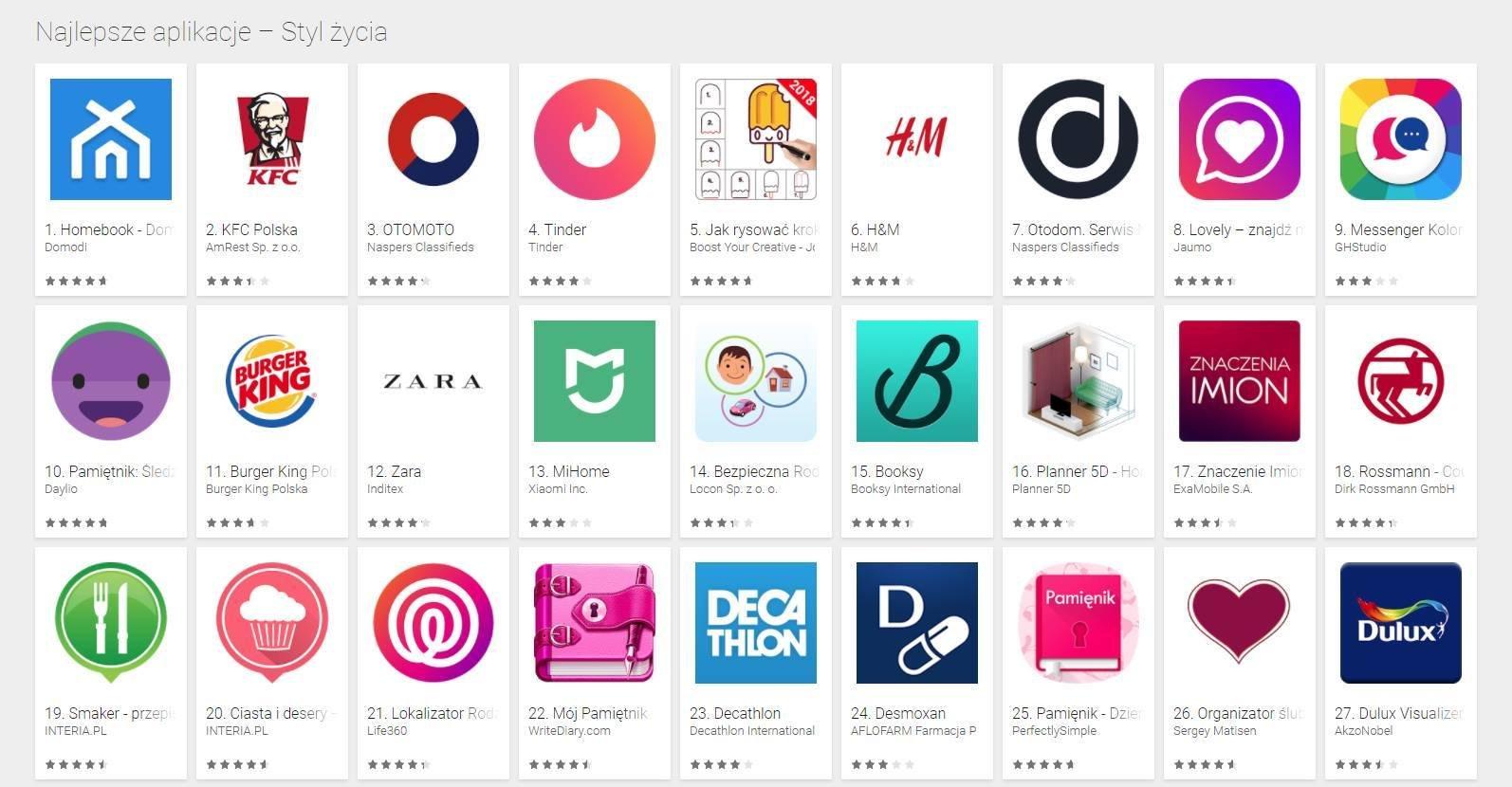 Homebook - najlepsza aplikacja w kategorii Styl Życia na polskim Google Play