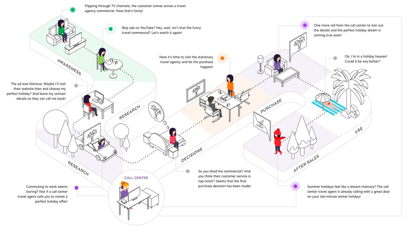 Quantum Lab - Best Startup 2016!