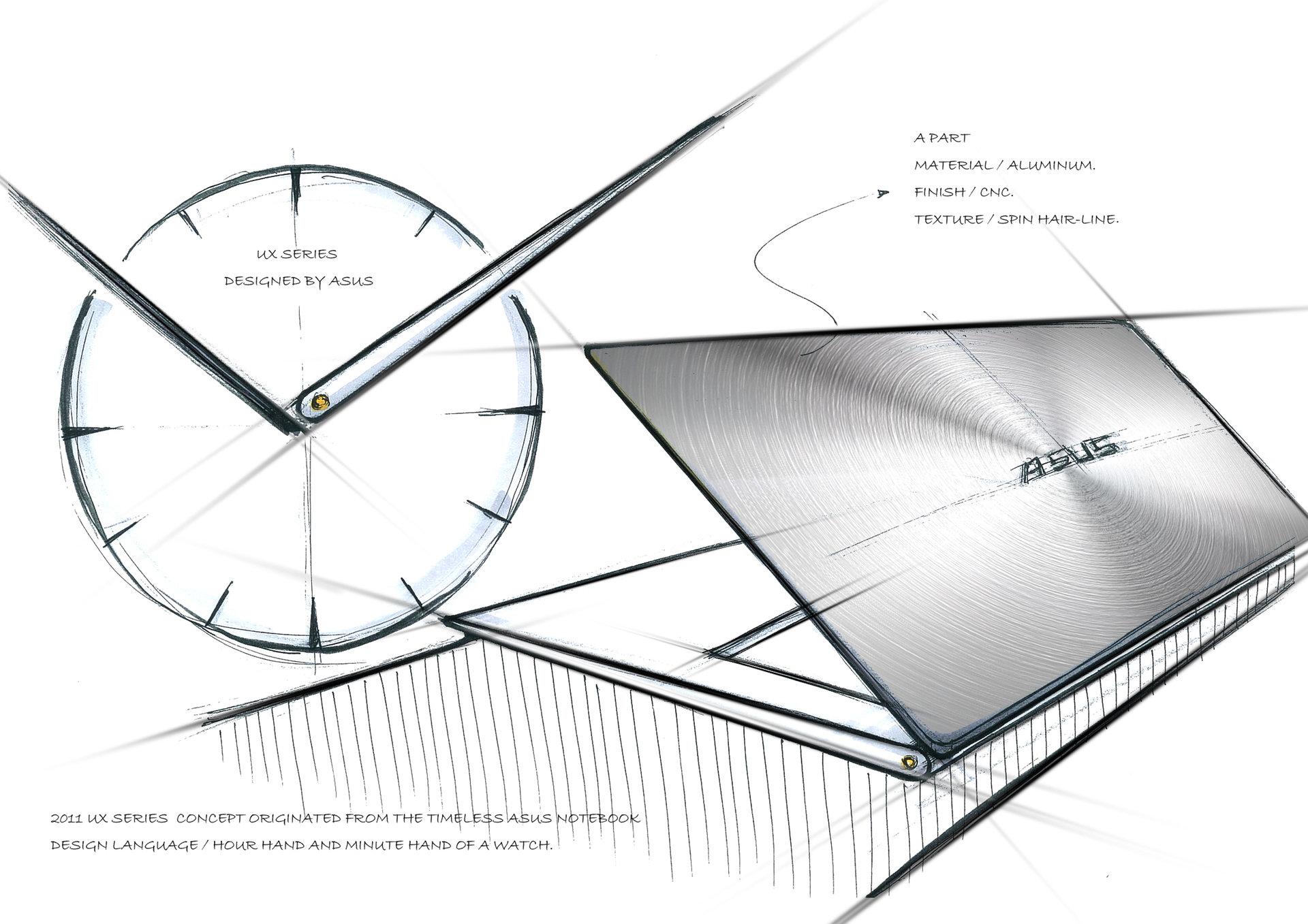 Narodziny serii ZenBook