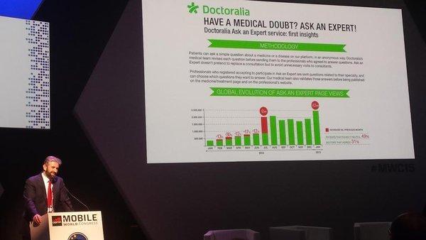Sólo una PYME Española en el espacio de salud del MWC