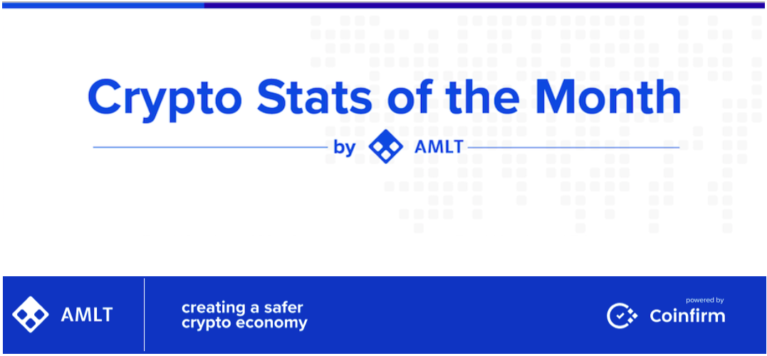 Welcome to the first part of the new monthly series by AMLT:  Crypto Stats of the Month series