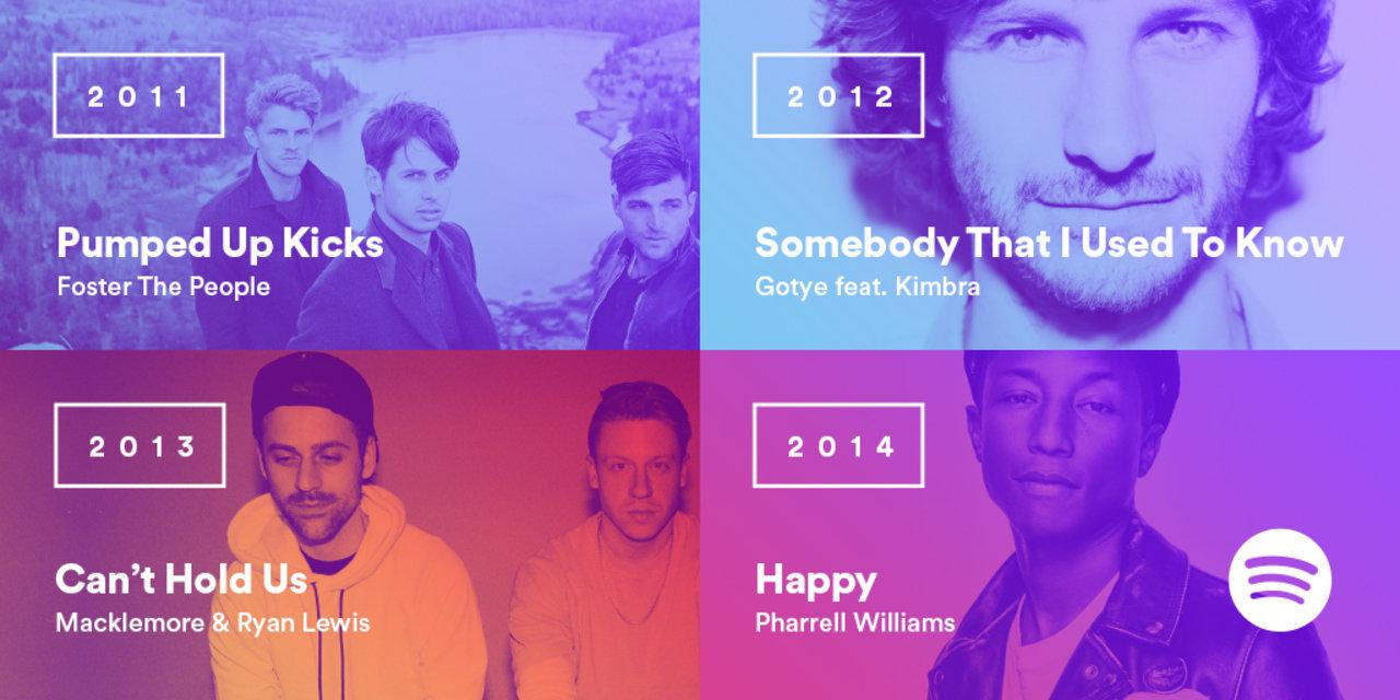 Drake najczęściej odtwarzanym artystą w Spotify w 2015 roku