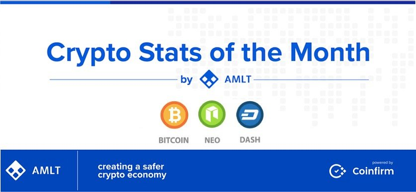 AMLT Crypto Stats of the Month September 2018