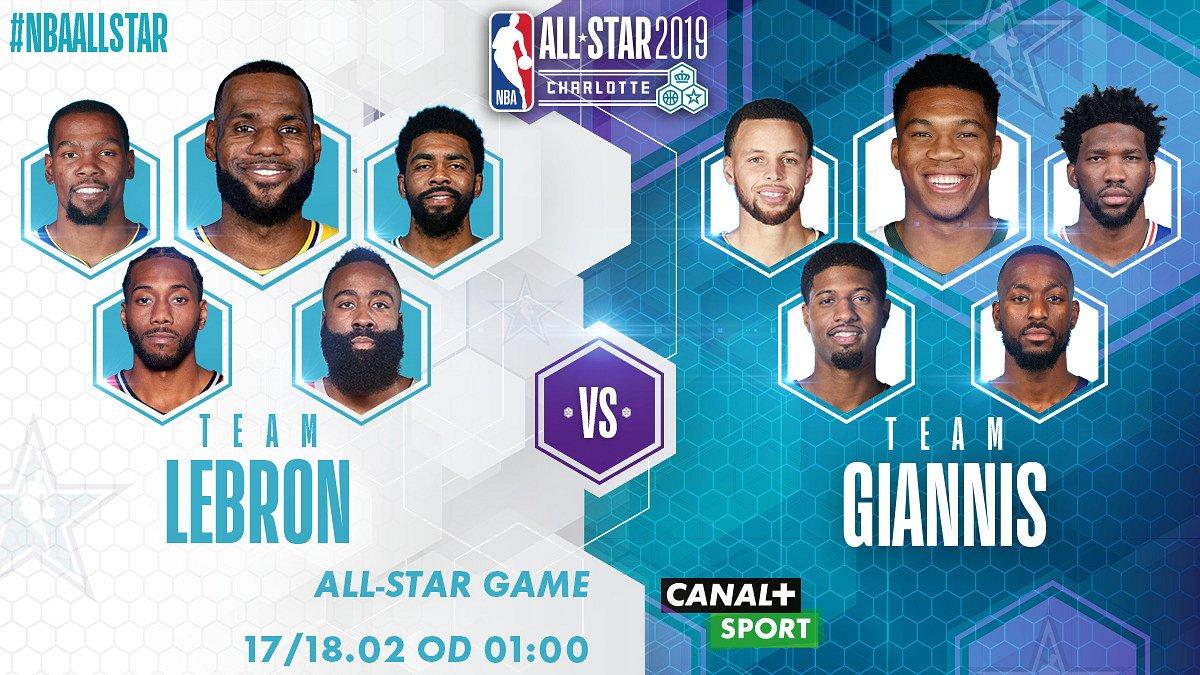 Mecz Gwiazd NBA na żywo w CANAL+ SPORT