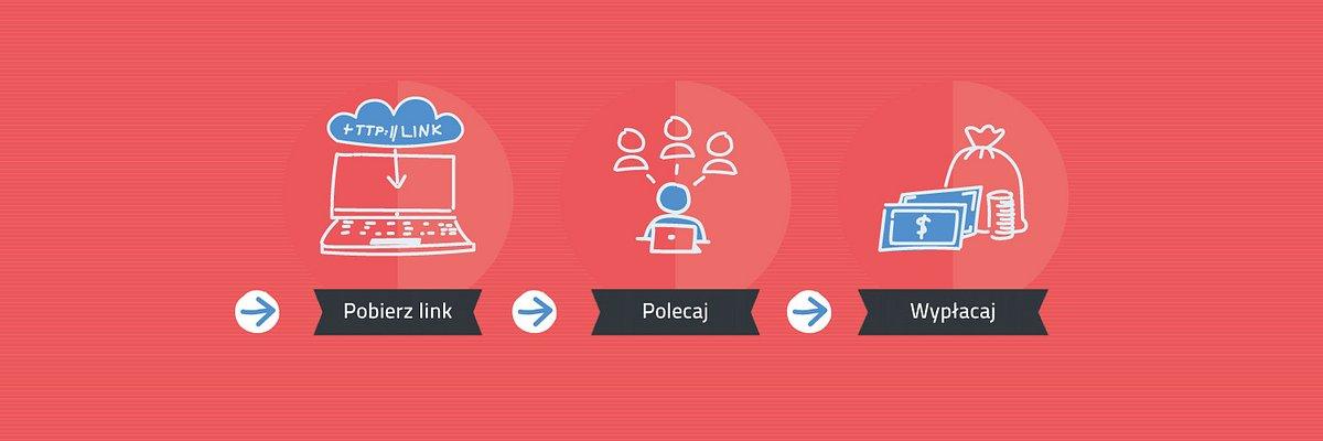 Program partnerski polecaj.home.pl wspiera freelancerów i agencje marketingu