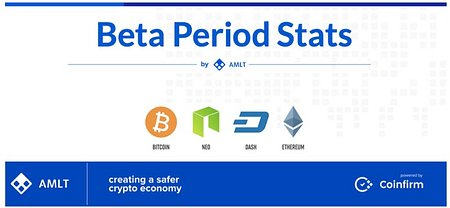 Over 1 million AMLT Tokens Earned! See more Beta period stats!