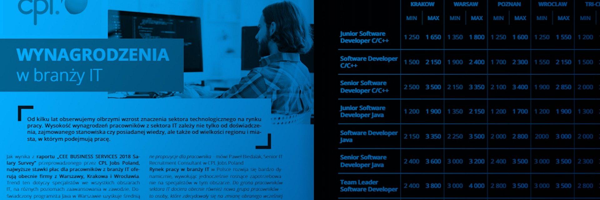 CPL Jobs w wypowiedzi na temat wynagrodzeń i rynku pracy IT w Polsce
