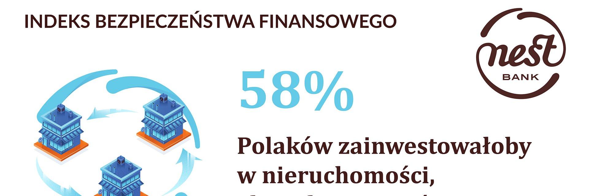 Co Polacy zrobiliby z 10 tysiącami złotych?