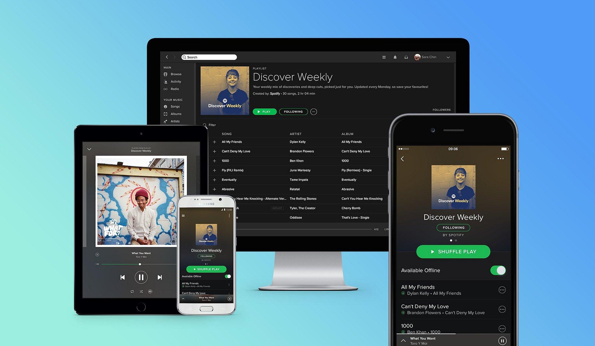 Spotify Produktfotos