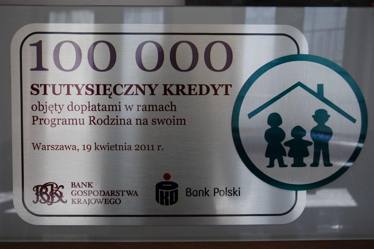 PKO Bank Polski sprzedał kredyty z dopłatą za 6,9 mld zł
