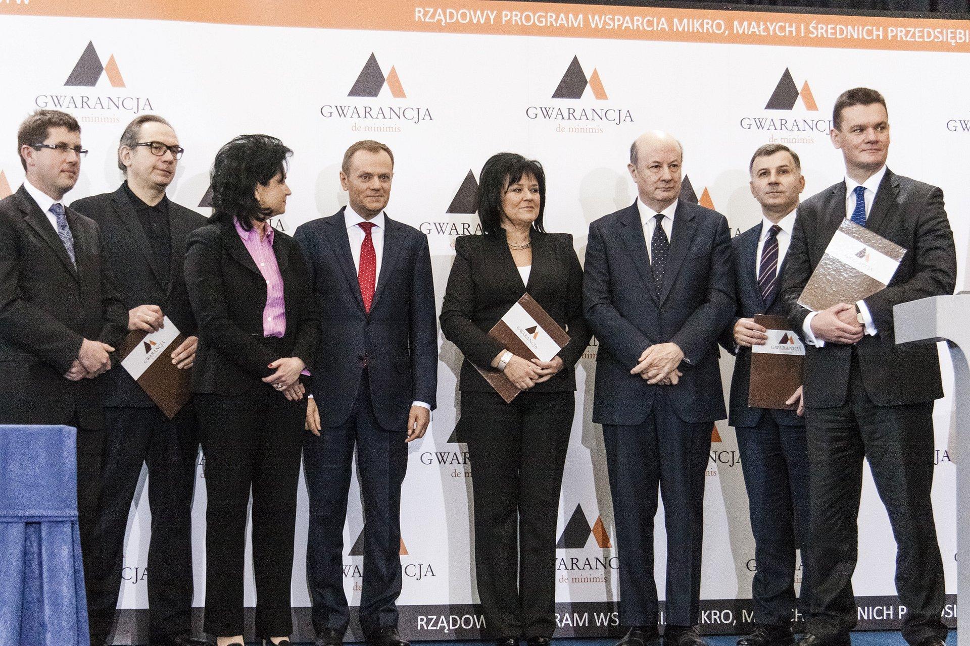 1,5 mld zł dla MSP z PKO Banku Polskiego