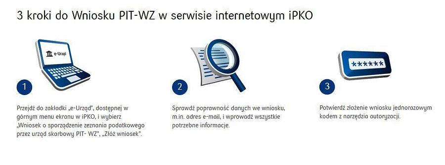 Klienci PKO Banku Polskiego rozliczą podatek przez serwisy transakcyjne