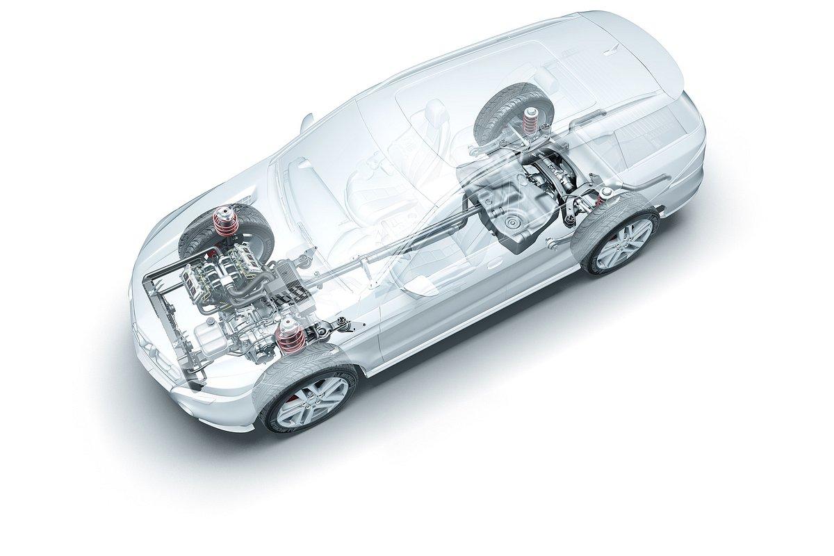 Nowoczesny przemysł motoryzacyjny silnikiem polskiej gospodarki