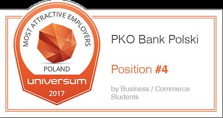 PKO Bank Polski atrakcyjnym pracodawcą Universum
