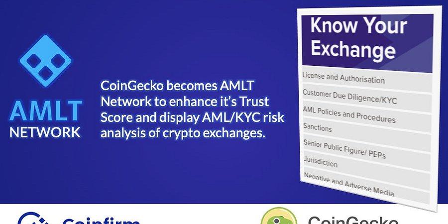 CoinGecko becomes AMLT Token Network Member