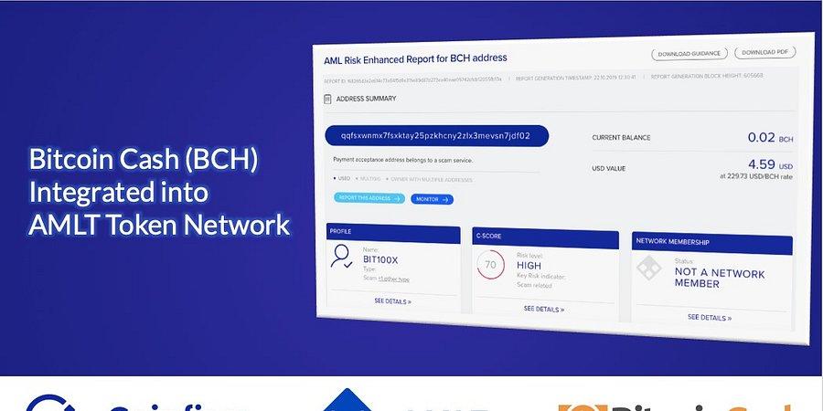 Bitcoin Cash (BCH) Integrated into AMLT Token Network
