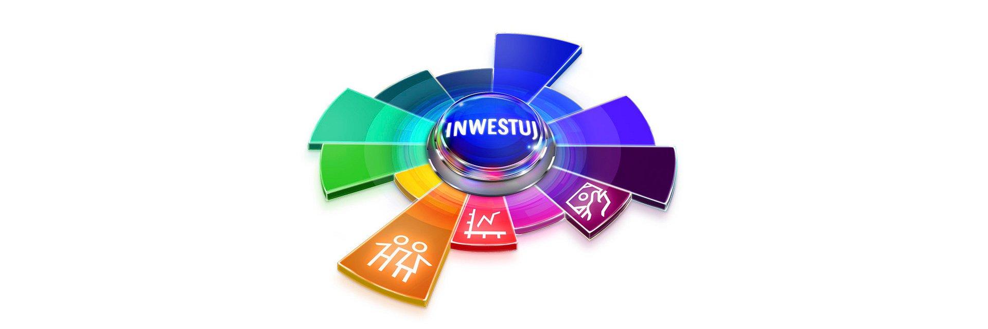 Inwestomat - cyfrowa rewolucja w ofercie funduszy inwestycyjnych w PKO Banku Polskim