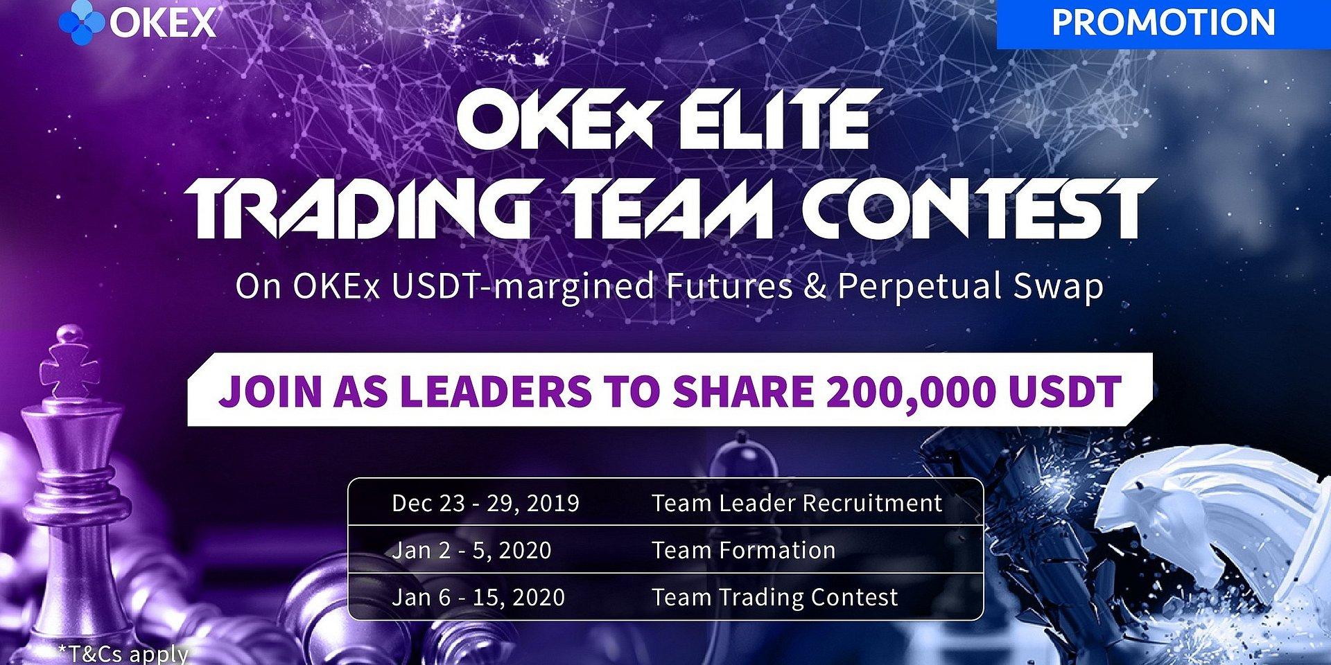 Global Elite Trading Team Contest