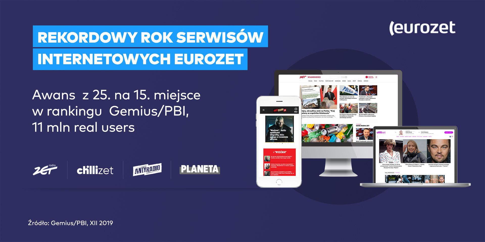 Rekordowy rok online Grupy Eurozet