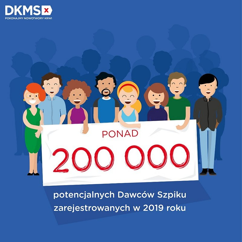 1336 faktycznych Dawców szpiku w 2019 roku! Fundacja DKMS podsumowuje działania