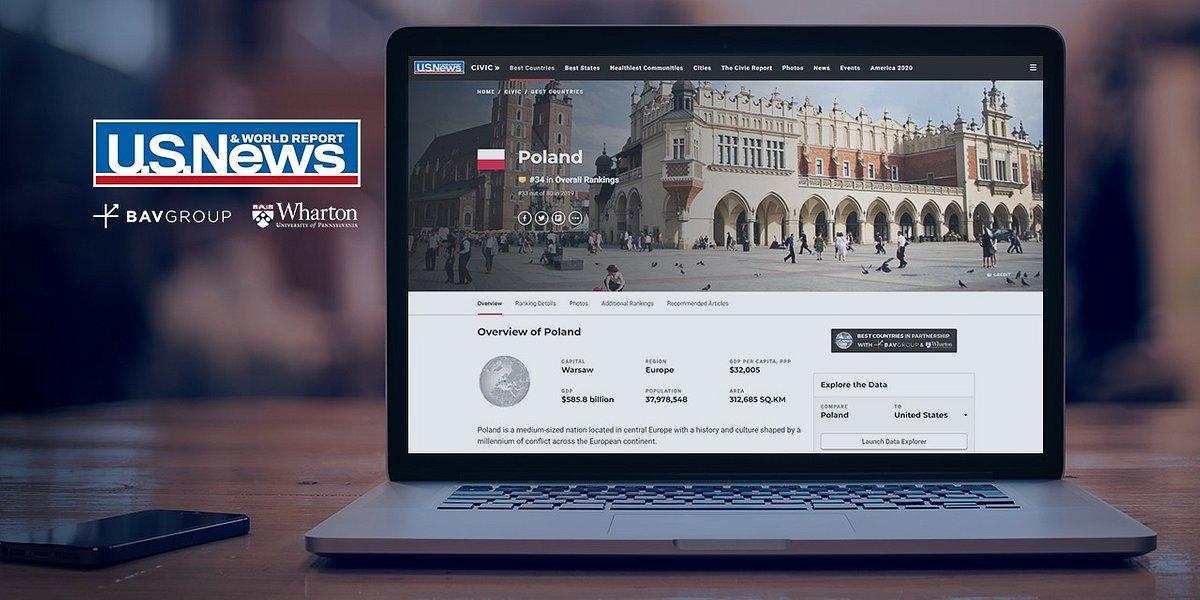 """W którym kraju żyje się najlepiej i na którym miejscu rankingu """"2020 Best Countries"""" plasuje się Polska?"""