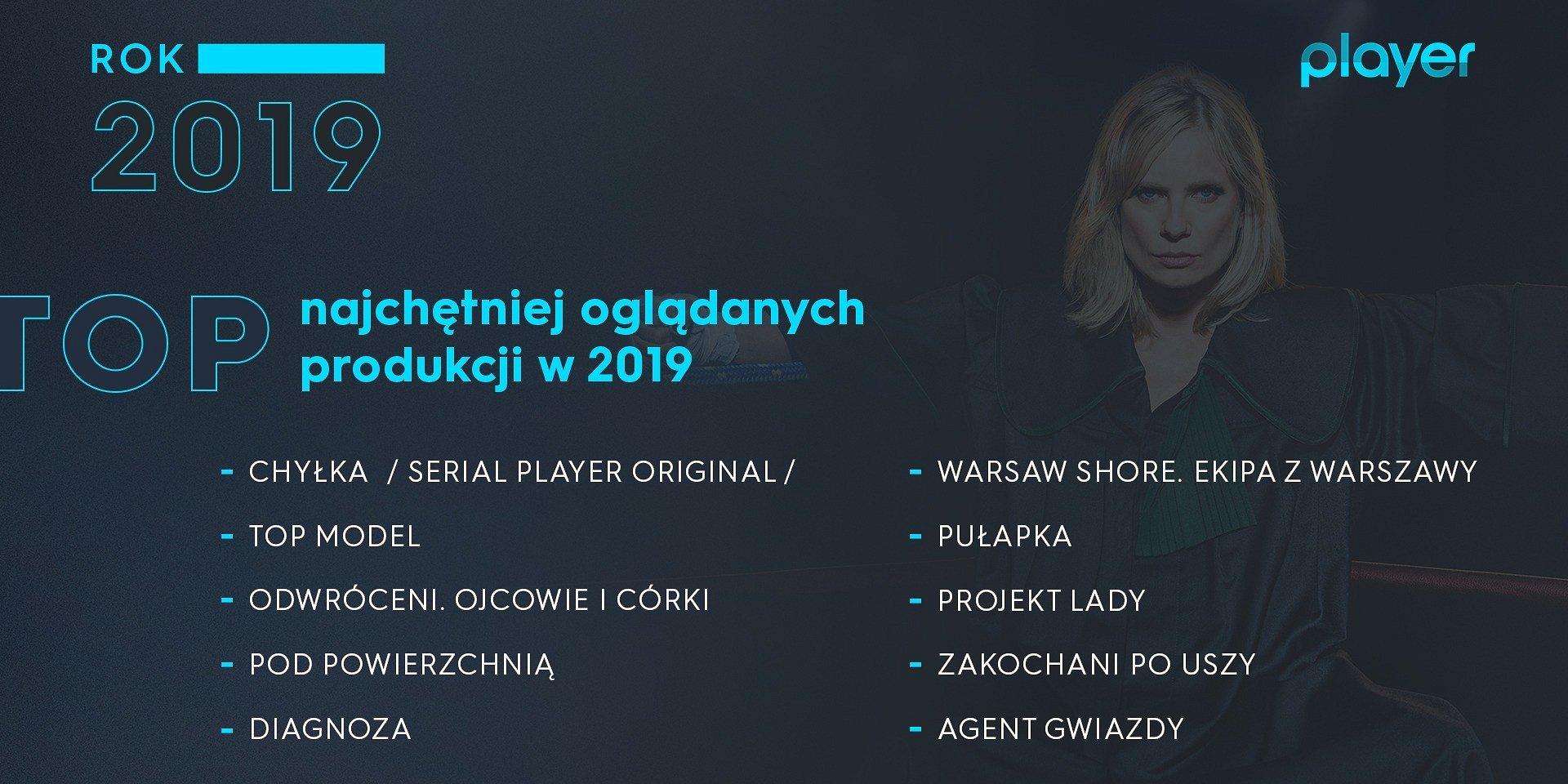 Rok 2019 – czasem Playera!