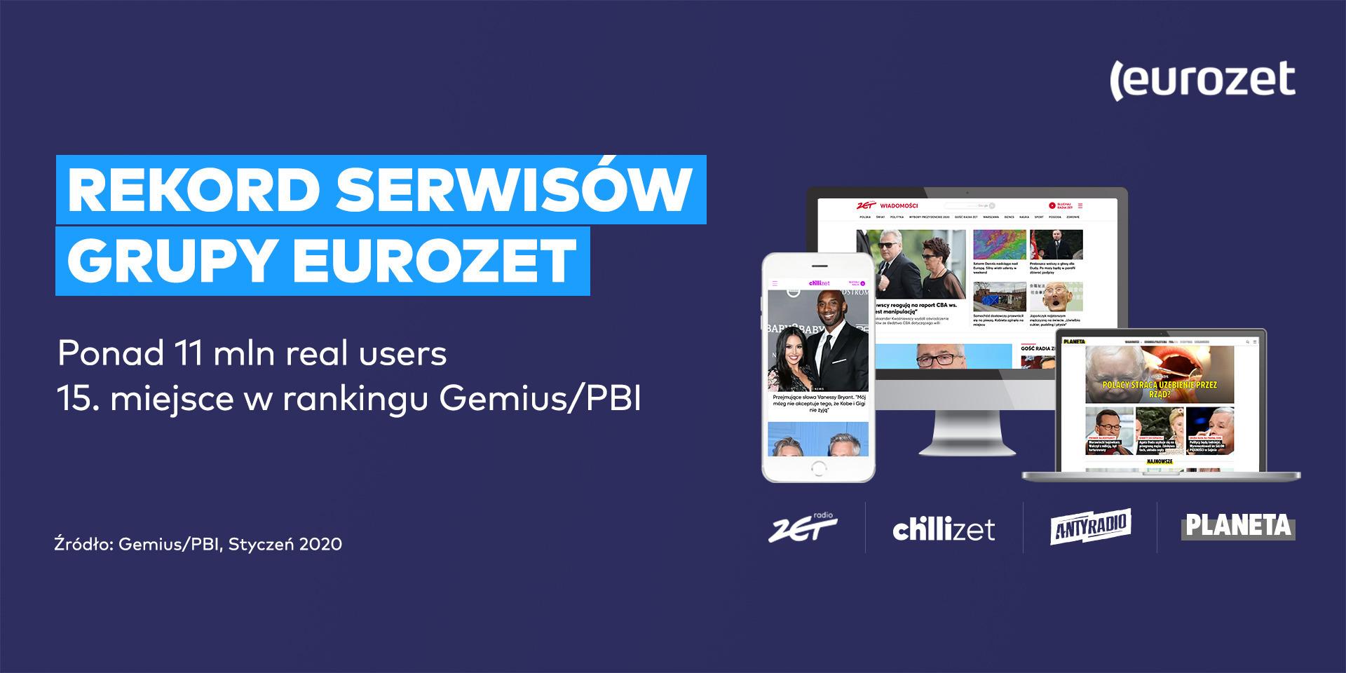 Kolejny rekordowy miesiąc online Eurozetu